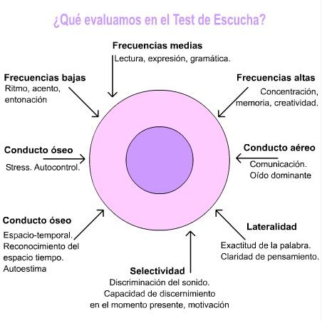 testtomatis